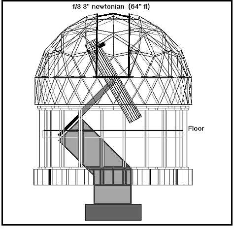 Detail Plans For A Geodesic Dome Observatory